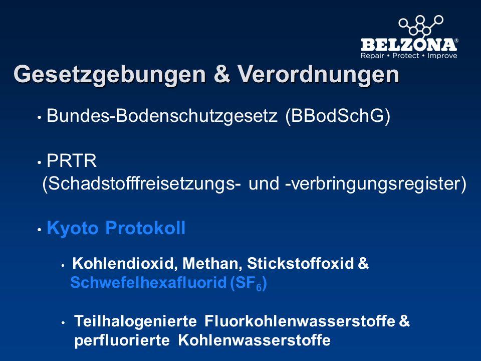 Gesetzgebungen & Verordnungen Bundes-Bodenschutzgesetz (BBodSchG) PRTR (Schadstofffreisetzungs- und -verbringungsregister) Kyoto Protokoll Kohlendioxi