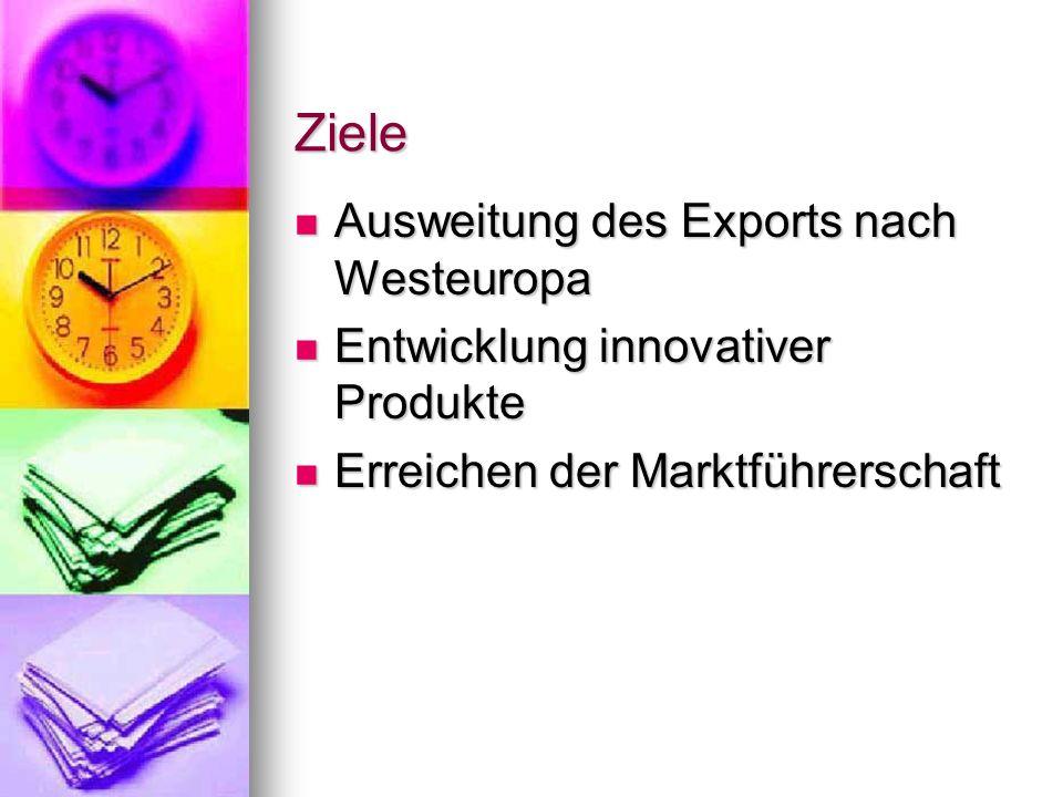 Ziele Ausweitung des Exports nach Westeuropa Ausweitung des Exports nach Westeuropa Entwicklung innovativer Produkte Entwicklung innovativer Produkte