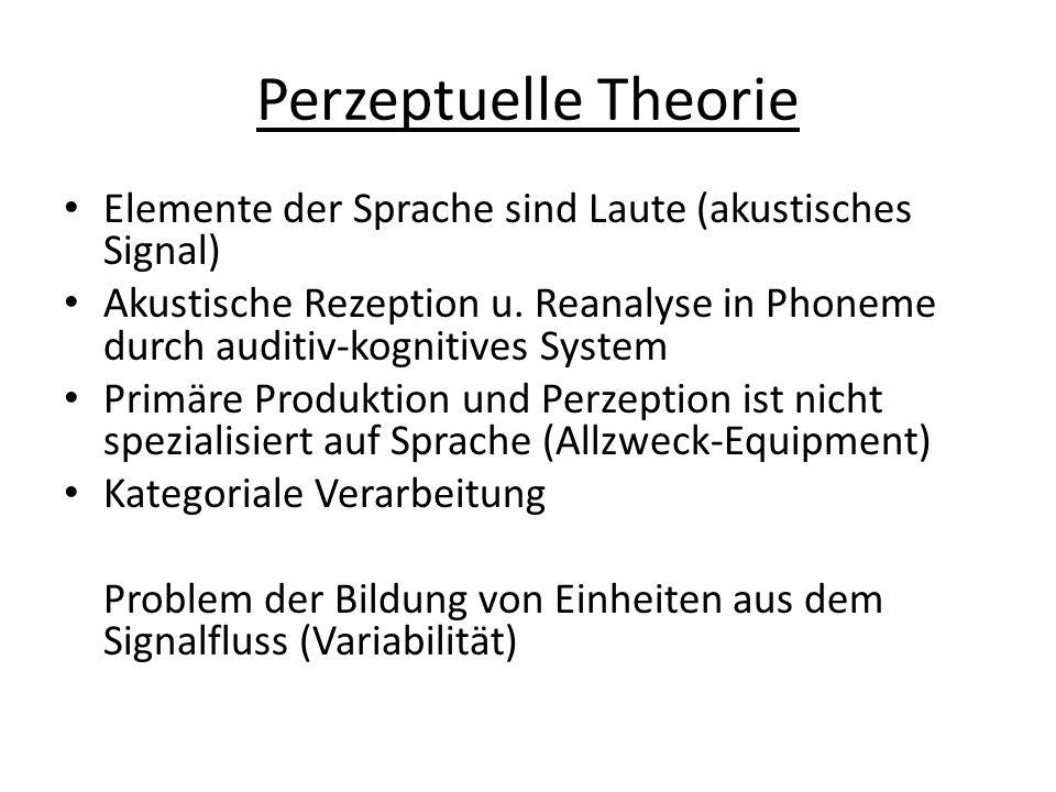 Perzeptuelle Theorie Elemente der Sprache sind Laute (akustisches Signal) Akustische Rezeption u. Reanalyse in Phoneme durch auditiv-kognitives System