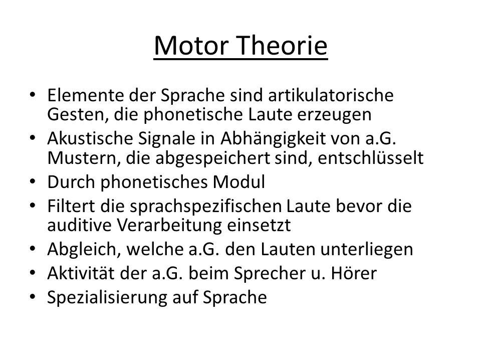 Motor Theorie Elemente der Sprache sind artikulatorische Gesten, die phonetische Laute erzeugen Akustische Signale in Abhängigkeit von a.G. Mustern, d