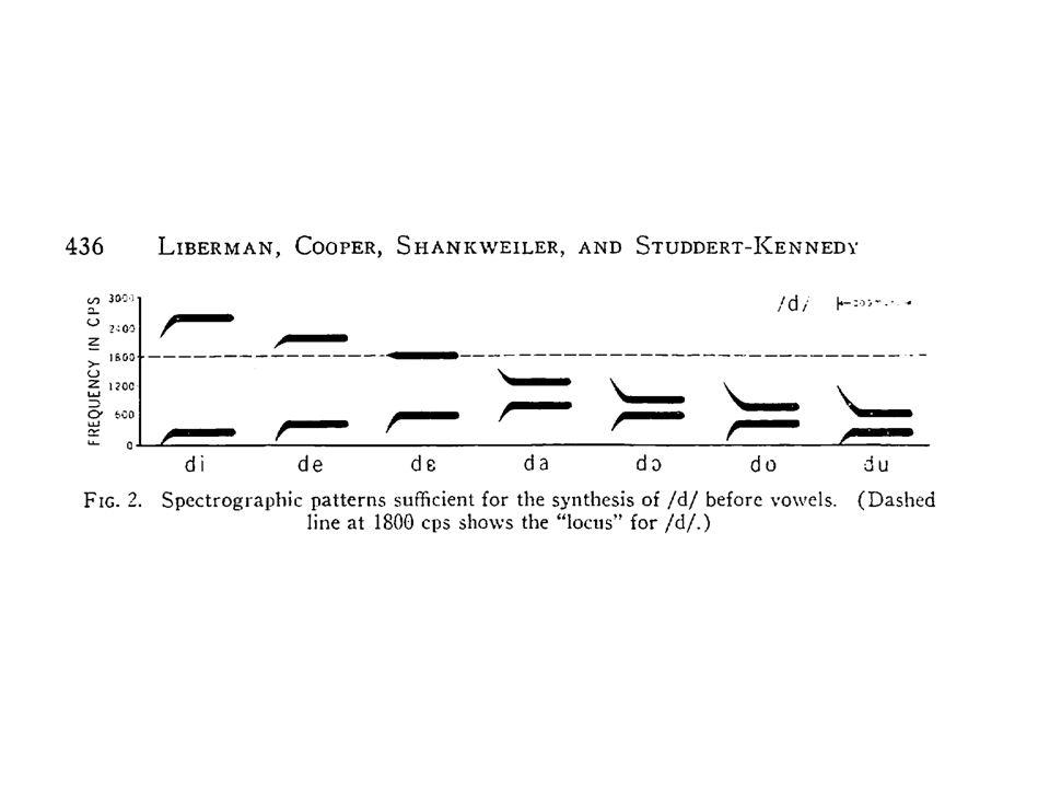 Spektogramm; Betrachtung der Frequenzintensität im zeitlichen Verlauf Formantenansatz: /d/ stimmhafter Plosiv + produzierte Vokale: /i/ u.