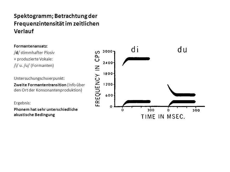 Spektogramm; Betrachtung der Frequenzintensität im zeitlichen Verlauf Formantenansatz: /d/ stimmhafter Plosiv + produzierte Vokale: /i/ u. /u/ (Forman