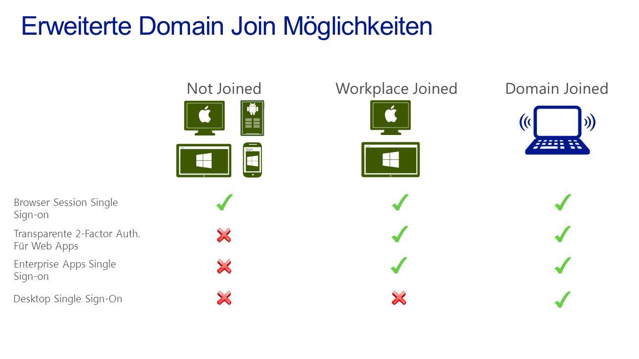 Browser Session Single Sign-on Transparente 2-Factor Auth. Für Web Apps Enterprise Apps Single Sign-on Desktop Single Sign-On