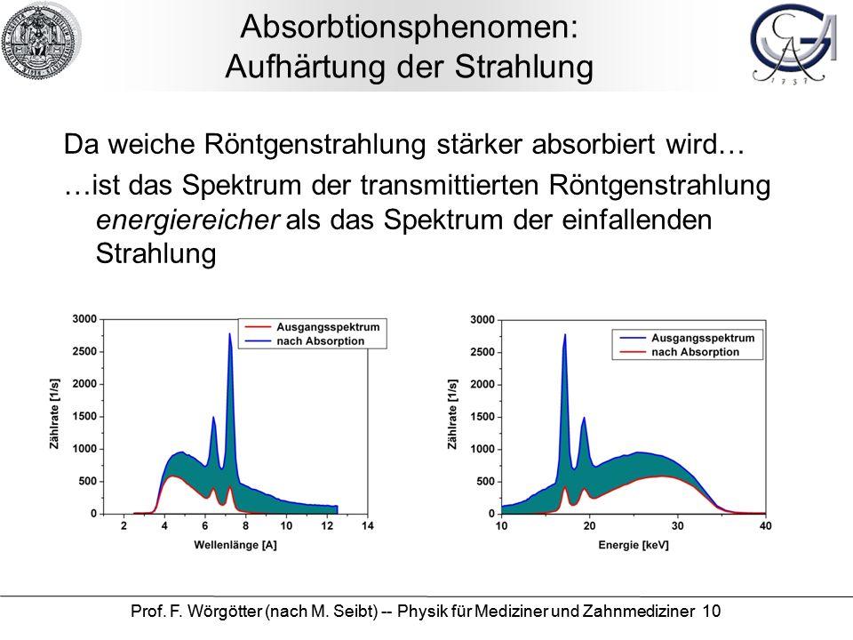 Prof. F. Wörgötter (nach M. Seibt) -- Physik für Mediziner und Zahnmediziner 10 Absorbtionsphenomen: Aufhärtung der Strahlung Da weiche Röntgenstrahlu