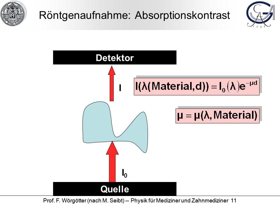 Prof. F. Wörgötter (nach M. Seibt) -- Physik für Mediziner und Zahnmediziner 11 Röntgenaufnahme: Absorptionskontrast I0I0 I Detektor Quelle