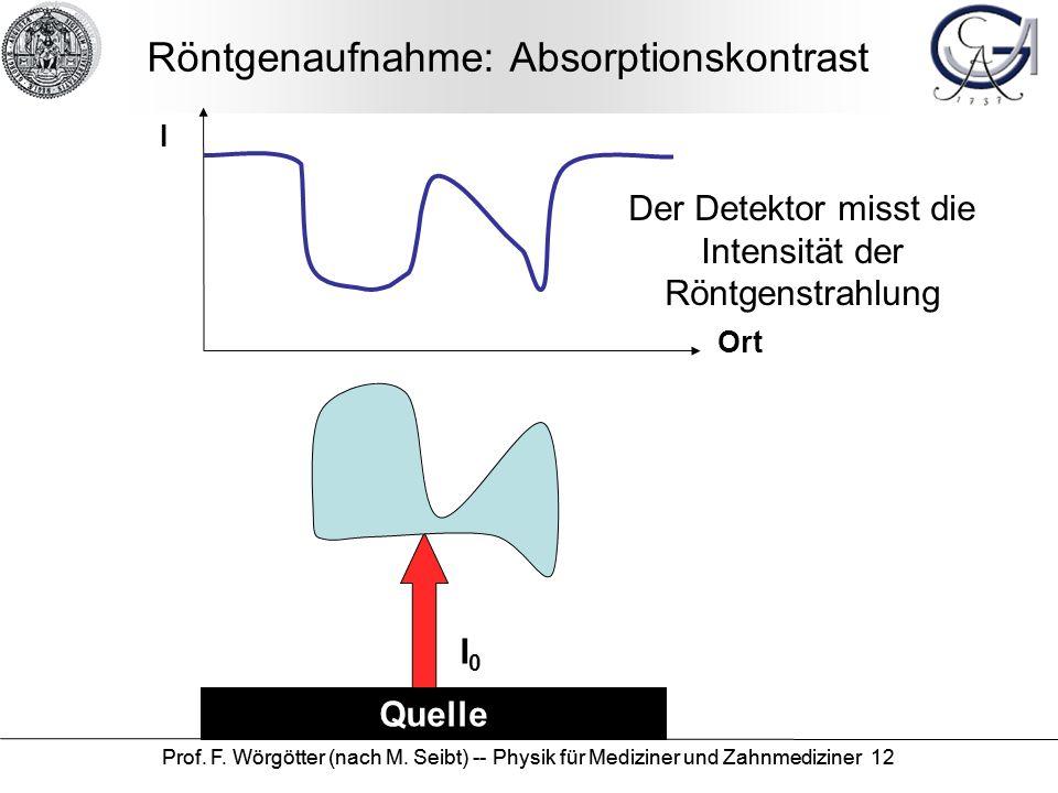 Prof. F. Wörgötter (nach M. Seibt) -- Physik für Mediziner und Zahnmediziner 12 Röntgenaufnahme: Absorptionskontrast Quelle I Ort I0I0 Der Detektor mi