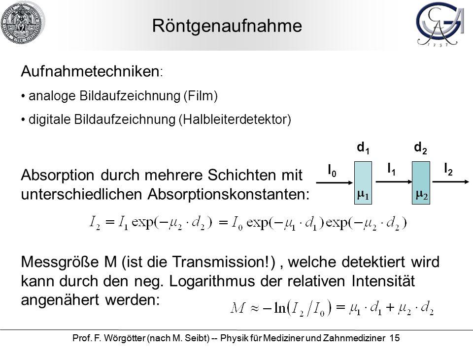 Prof. F. Wörgötter (nach M. Seibt) -- Physik für Mediziner und Zahnmediziner 15 Röntgenaufnahme Aufnahmetechniken : analoge Bildaufzeichnung (Film) di