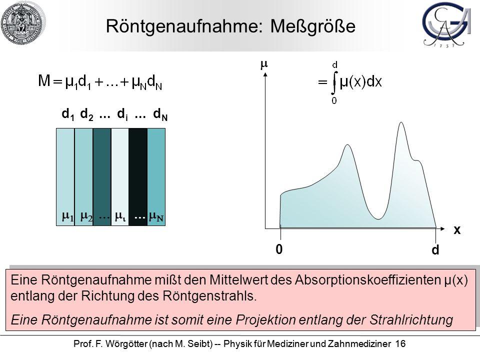 Prof. F. Wörgötter (nach M. Seibt) -- Physik für Mediziner und Zahnmediziner 16 Röntgenaufnahme: Meßgröße d1d1 d2d2... didi... dNdN x 0 d Eine Röntgen