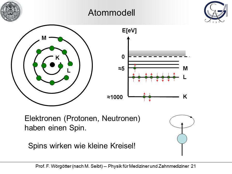 Prof. F. Wörgötter (nach M. Seibt) -- Physik für Mediziner und Zahnmediziner 21 Atommodell K L M 0 E[eV] 5 1000 K L M Elektronen (Protonen, Neutronen)