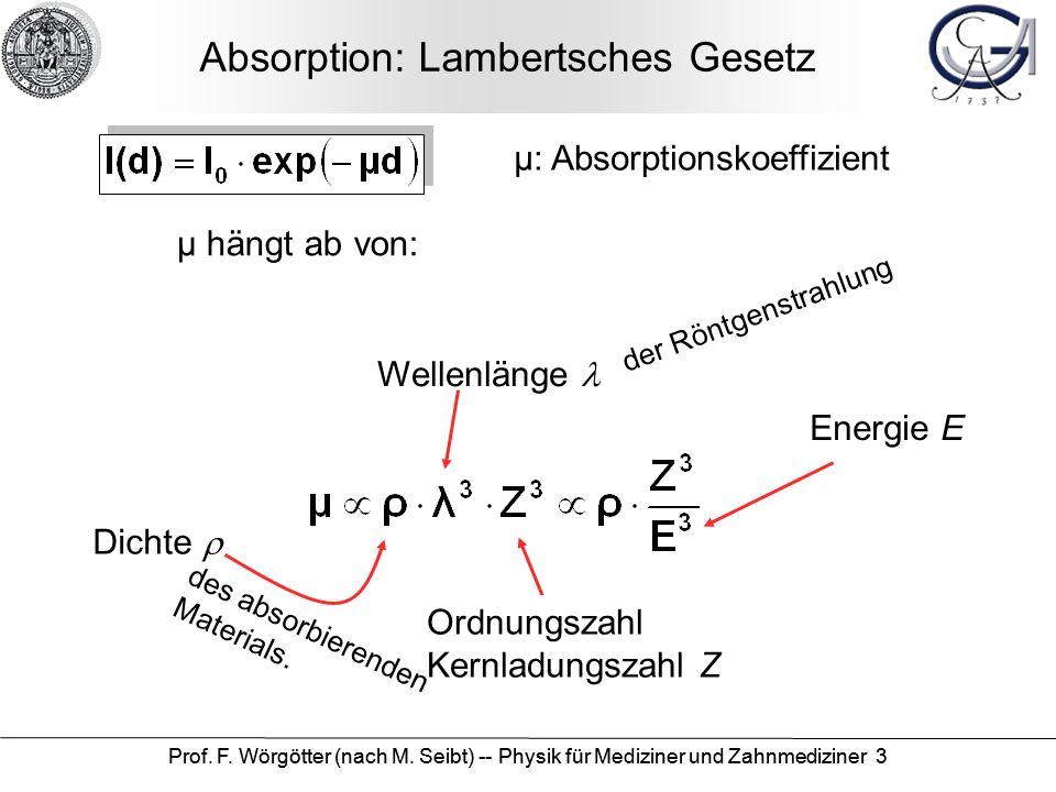 Prof. F. Wörgötter (nach M. Seibt) -- Physik für Mediziner und Zahnmediziner 3 Absorption: Lambertsches Gesetz μ: Absorptionskoeffizient Dichte Wellen