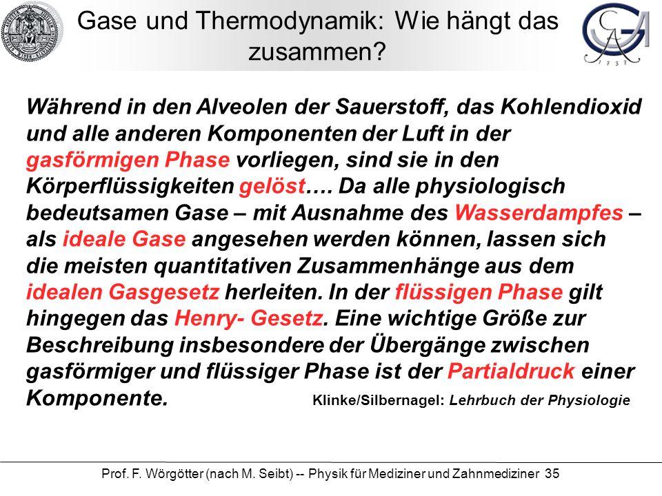 Prof. F. Wörgötter (nach M. Seibt) -- Physik für Mediziner und Zahnmediziner 35 Gase und Thermodynamik: Wie hängt das zusammen? Während in den Alveole
