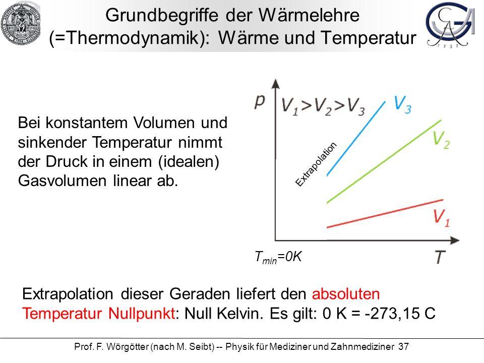Prof. F. Wörgötter (nach M. Seibt) -- Physik für Mediziner und Zahnmediziner 37 T min =0K Extrapolation Bei konstantem Volumen und sinkender Temperatu