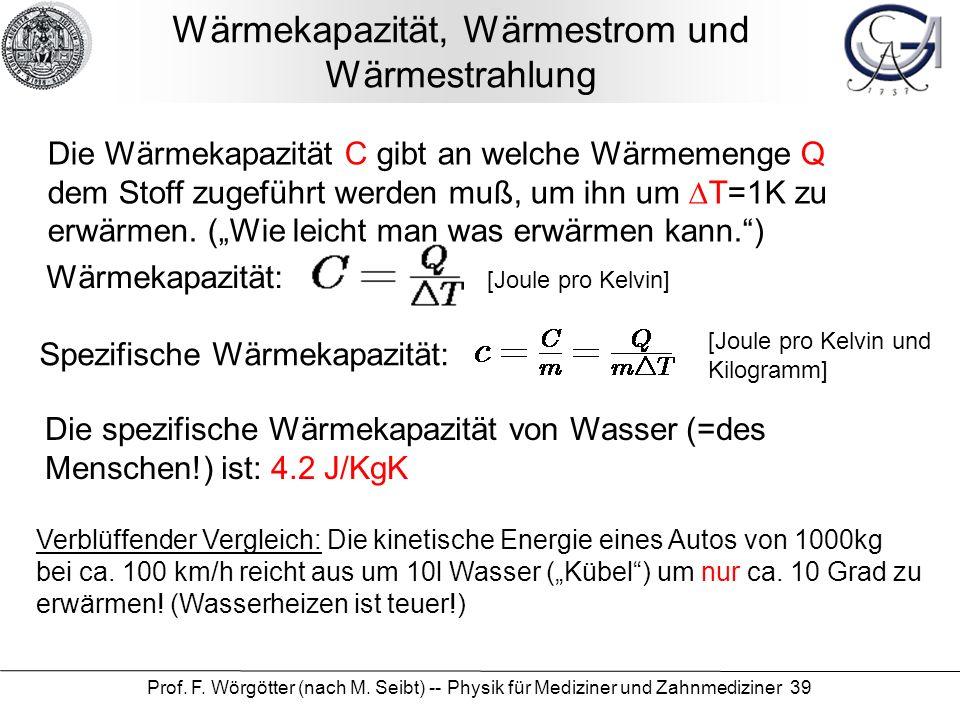 Prof. F. Wörgötter (nach M. Seibt) -- Physik für Mediziner und Zahnmediziner 39 Wärmekapazität, Wärmestrom und Wärmestrahlung Die Wärmekapazität C gib