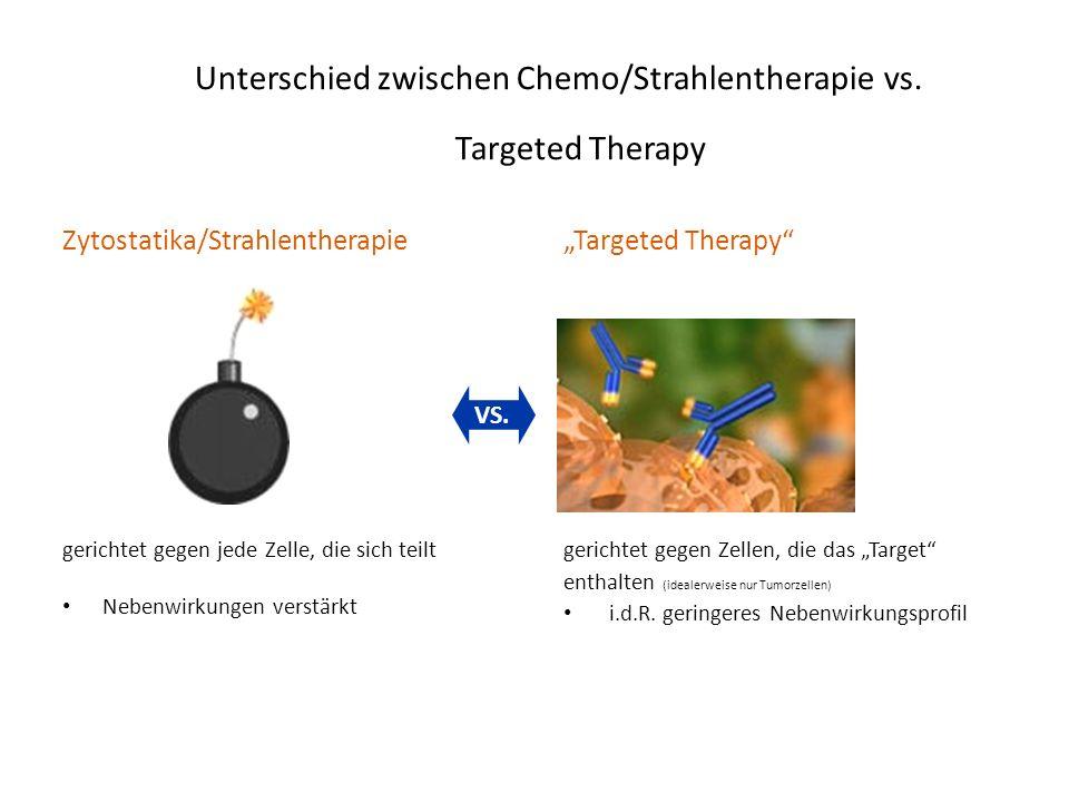 Unterschied zwischen Chemo/Strahlentherapie vs. Targeted Therapy Zytostatika/Strahlentherapie gerichtet gegen jede Zelle, die sich teilt Nebenwirkunge