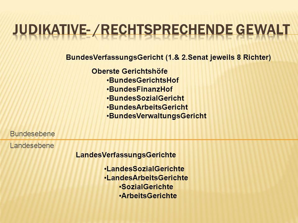 Der Bundestag wählt den Bundeskanzler und kann diesen durch ein konstruktives Misstrauensvotum* abberufen Der Bundestag wählt die Richter des Bundesverfassungsgerichtes die Bundesregierung [Executive] hat ein Rederecht im Bundestag [Legislative] ; fast alle Gesetzesinitiativen der Bundesregierung werden auch abgeordnet.
