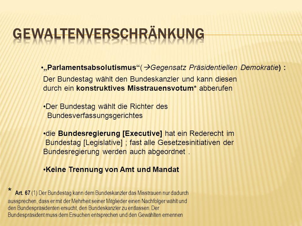Der Bundestag wählt den Bundeskanzler und kann diesen durch ein konstruktives Misstrauensvotum* abberufen Der Bundestag wählt die Richter des Bundesve