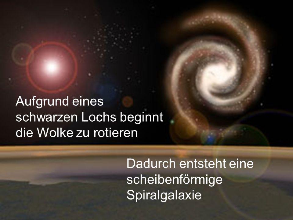 Aufgrund eines schwarzen Lochs beginnt die Wolke zu rotieren Dadurch entsteht eine scheibenförmige Spiralgalaxie