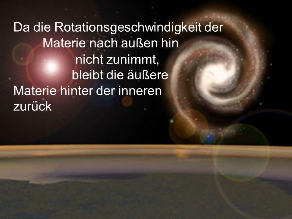Da die Rotationsgeschwindigkeit der Materie nach außen hin nicht zunimmt, bleibt die äußere Materie hinter der inneren zurück