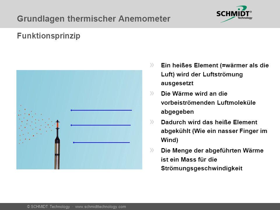 © SCHMIDT Technology · www.schmidttechnology.com » Ein heißes Element (=wärmer als die Luft) wird der Luftströmung ausgesetzt » Die Wärme wird an die