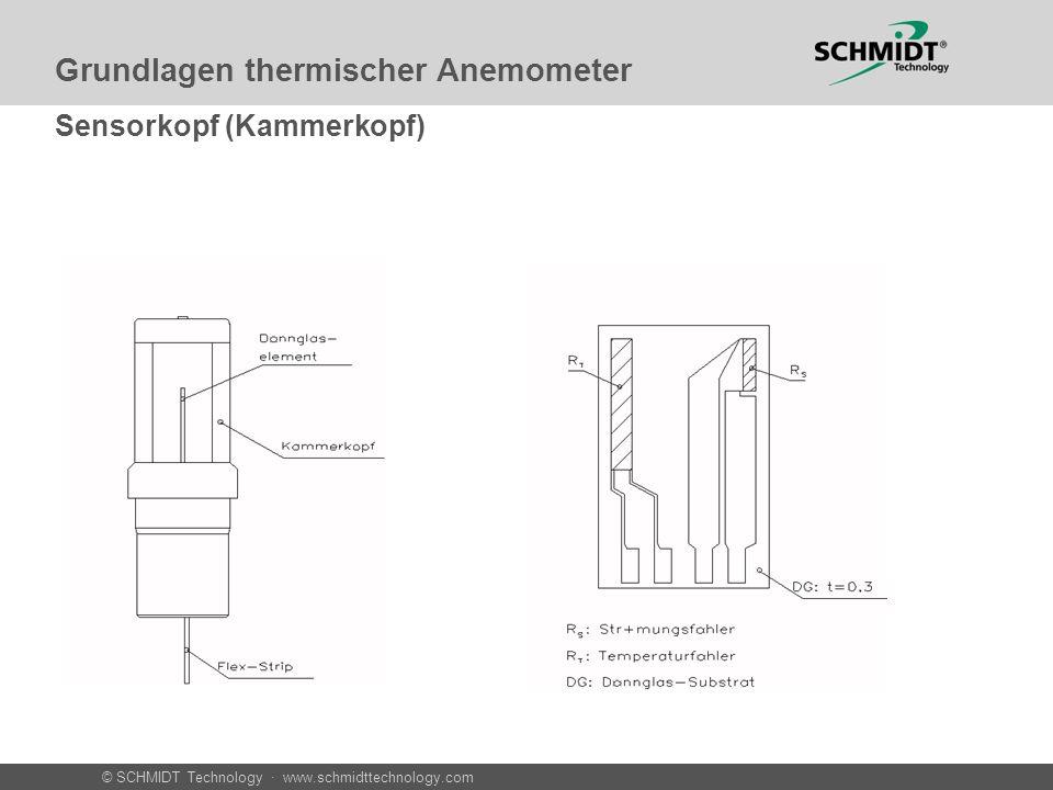 © SCHMIDT Technology · www.schmidttechnology.com Grundlagen thermischer Anemometer Sensorkopf (Kammerkopf)