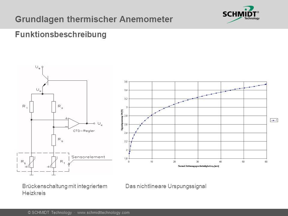 © SCHMIDT Technology · www.schmidttechnology.com Grundlagen thermischer Anemometer Funktionsbeschreibung Brückenschaltung mit integriertem Heizkreis D