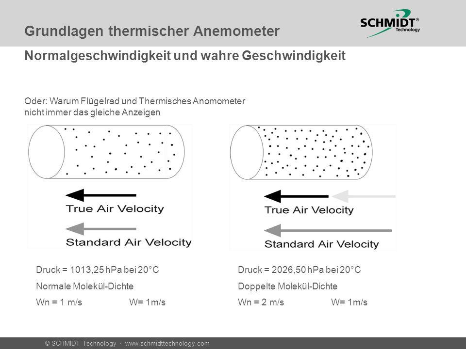 © SCHMIDT Technology · www.schmidttechnology.com Grundlagen thermischer Anemometer Normalgeschwindigkeit und wahre Geschwindigkeit Druck = 1013,25 hPa