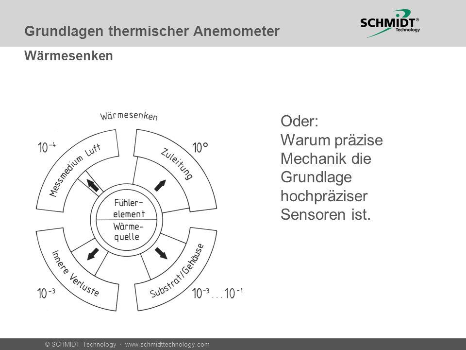 © SCHMIDT Technology · www.schmidttechnology.com Grundlagen thermischer Anemometer Wärmesenken Oder: Warum präzise Mechanik die Grundlage hochpräziser