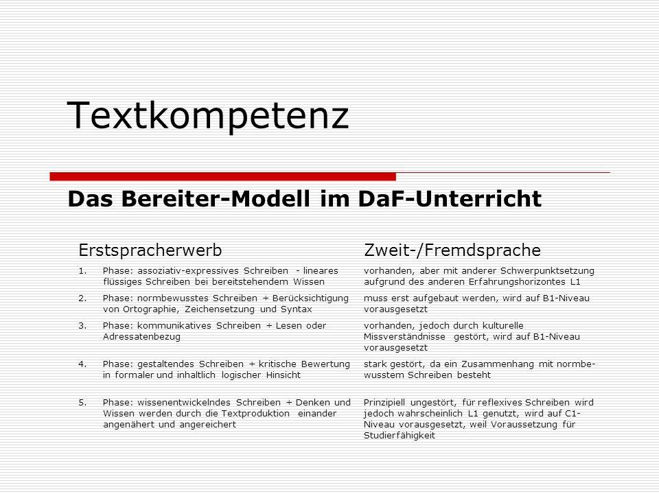 Textkompetenz Das Bereiter-Modell im DaF-Unterricht Erstspracherwerb 1.Phase: assoziativ-expressives Schreiben - lineares flüssiges Schreiben bei bere