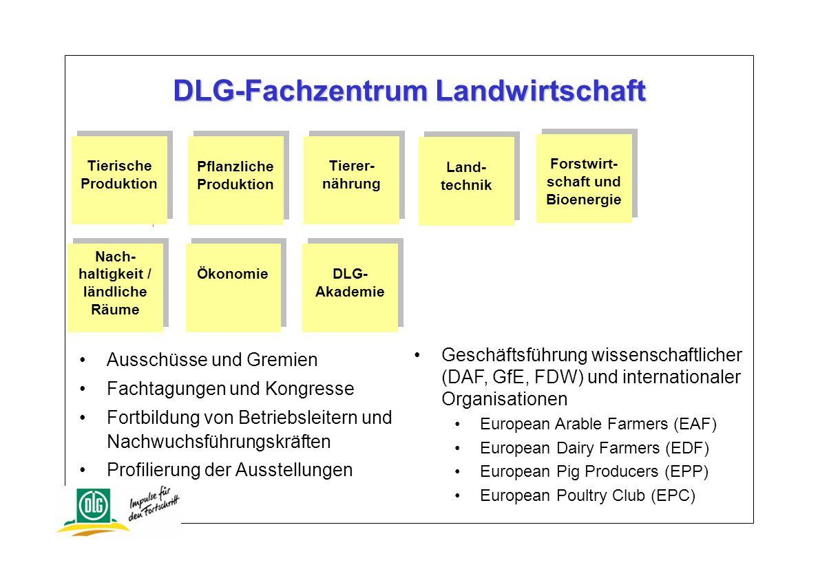 DLG-Fachzentrum Landwirtschaft Ausschüsse und Gremien Fachtagungen und Kongresse Fortbildung von Betriebsleitern und Nachwuchsführungskräften Profilie