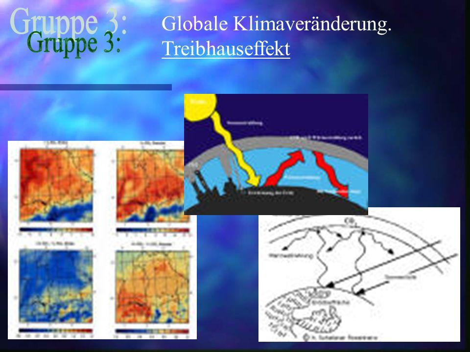 Globale Klimaveränderung. Treibhauseffekt Treibhauseffekt