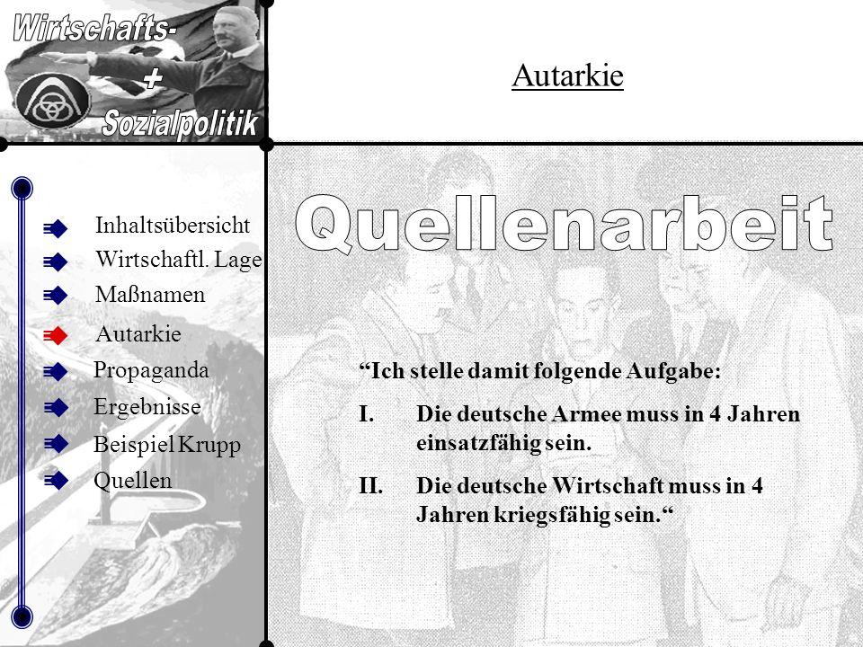 Inhalt sübers icht Autarkie Inhaltsübersicht Maßnamen Autarkie Propaganda Beispiel Krupp Ergebnisse Quellen Wirtschaftl.