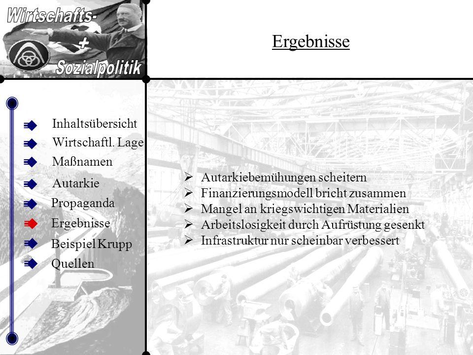 Inhalt sübers icht Ergebnisse Inhaltsübersicht Maßnamen Autarkie Propaganda Beispiel Krupp Ergebnisse Quellen Wirtschaftl.