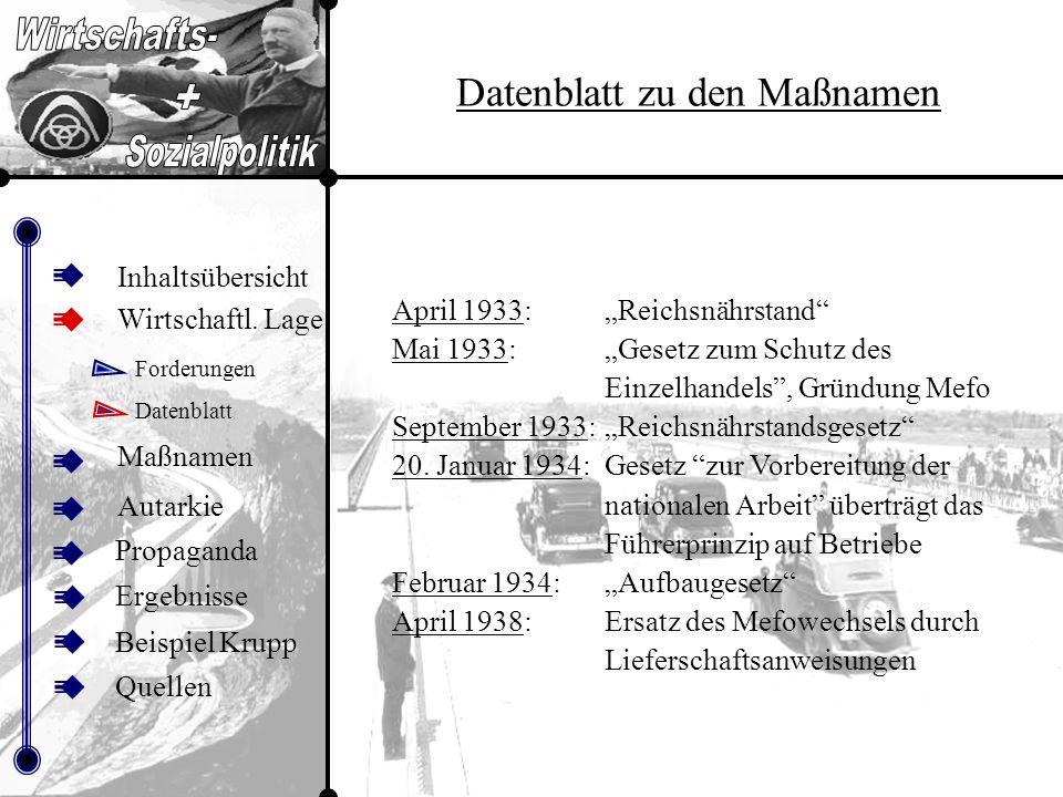 Forderungen Datenblatt Inhaltsübersicht Datenblatt zu den Maßnamen April 1933:Reichsnährstand Mai 1933: Gesetz zum Schutz des Einzelhandels, Gründung Mefo September 1933:Reichsnährstandsgesetz 20.