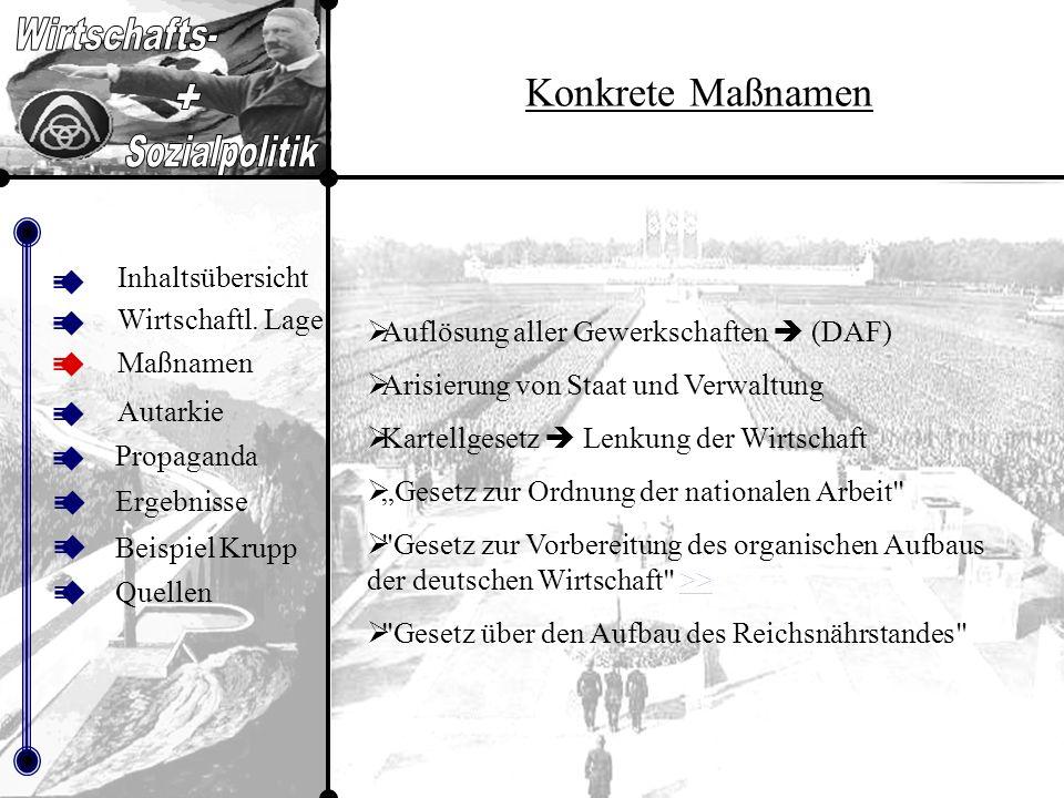 Inhaltsübersicht Maßnamen Autarkie Propaganda Beispiel Krupp Ergebnisse Quellen Wirtschaftl. Lage