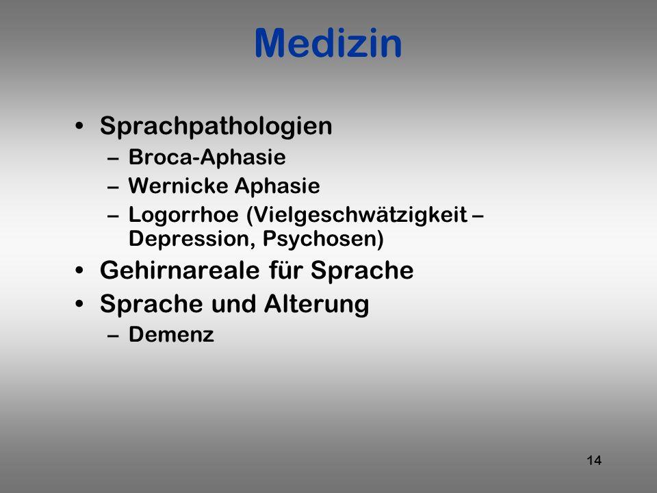 14 Medizin Sprachpathologien –Broca-Aphasie –Wernicke Aphasie –Logorrhoe (Vielgeschwätzigkeit – Depression, Psychosen) Gehirnareale für Sprache Sprach
