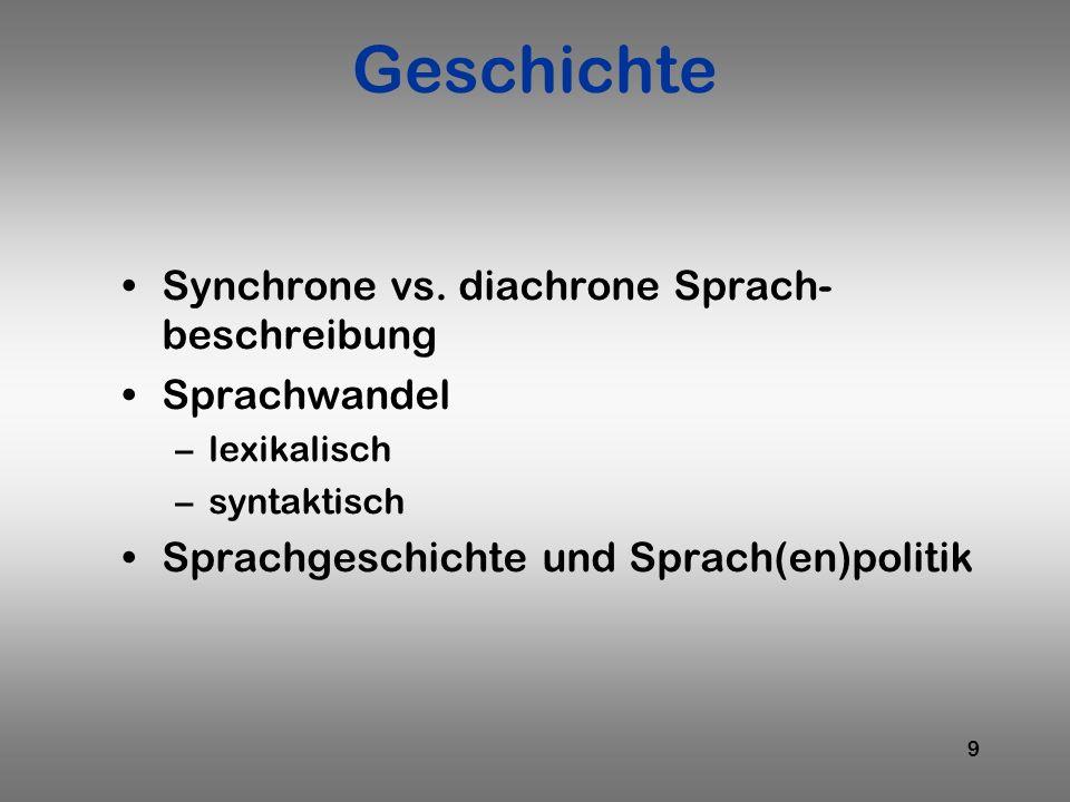9 Geschichte Synchrone vs. diachrone Sprach- beschreibung Sprachwandel –lexikalisch –syntaktisch Sprachgeschichte und Sprach(en)politik