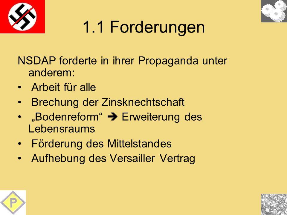 1.1 Forderungen NSDAP forderte in ihrer Propaganda unter anderem: Arbeit für alle Brechung der Zinsknechtschaft Bodenreform Erweiterung des Lebensraum