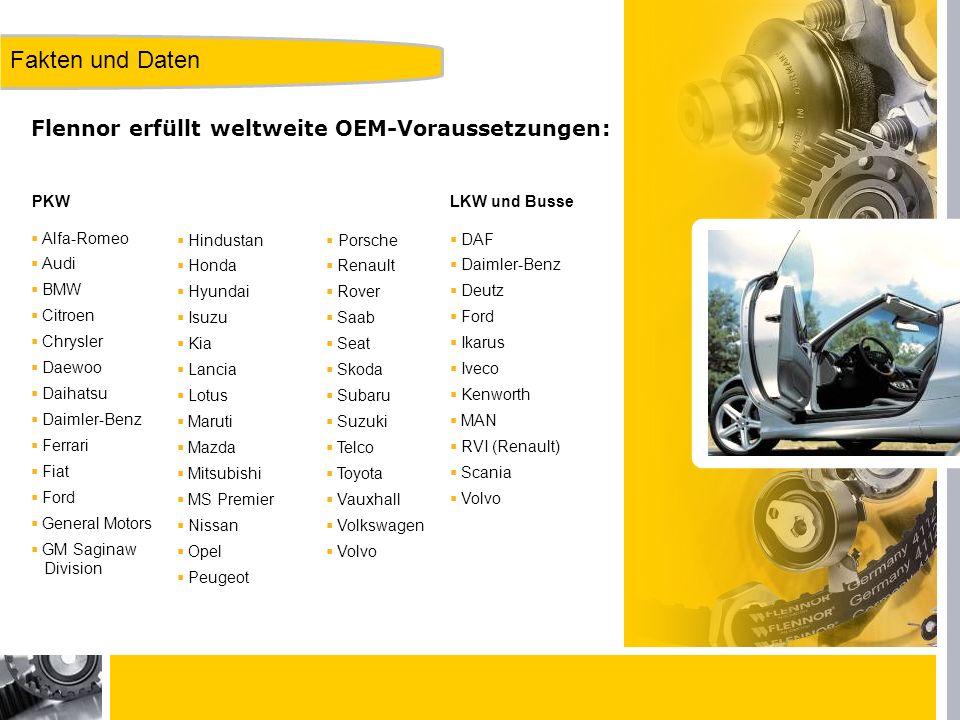 Fakten und Daten Alfa-Romeo Audi BMW Citroen Chrysler Daewoo Daihatsu Daimler-Benz Ferrari Fiat Ford General Motors GM Saginaw Division Porsche Renaul