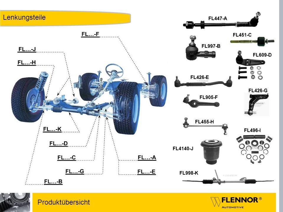 FL447-A FL997-B FL451-C FL609-D FL426-E FL905-F FL426-G FL455-H FL4140-J FL496-I FL998-K Lenkungsteile Produktübersicht