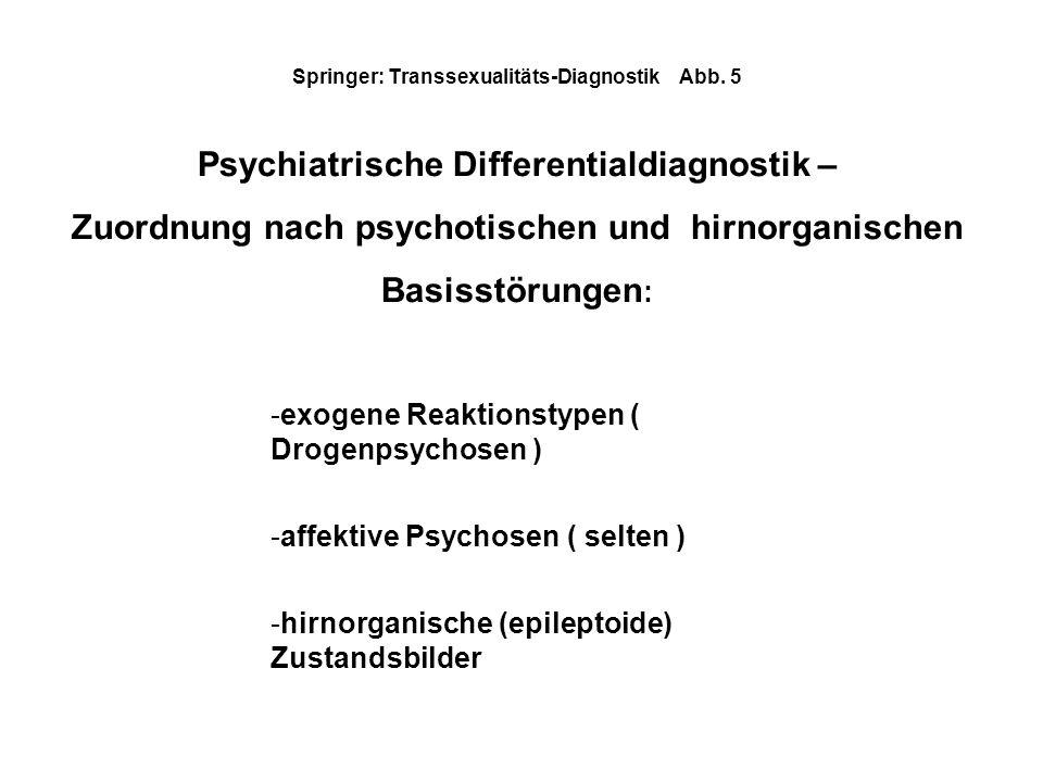 Springer: Transsexualitäts-Diagnostik Abb. 5 Psychiatrische Differentialdiagnostik – Zuordnung nach psychotischen und hirnorganischen Basisstörungen :