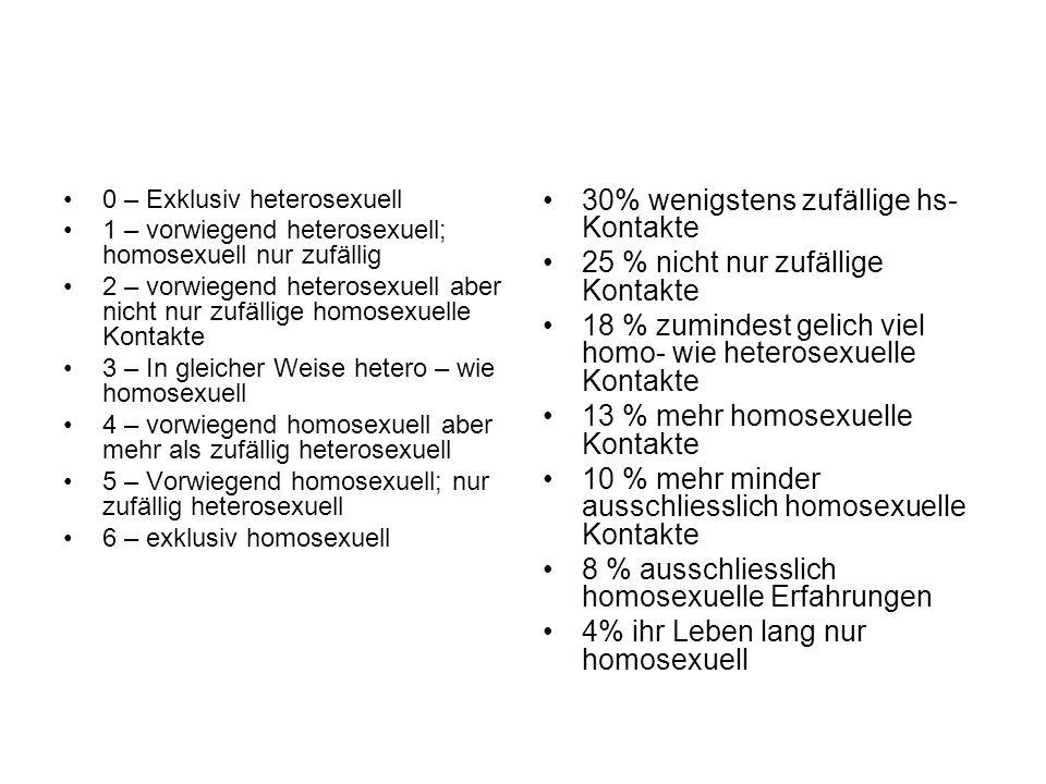 0 – Exklusiv heterosexuell 1 – vorwiegend heterosexuell; homosexuell nur zufällig 2 – vorwiegend heterosexuell aber nicht nur zufällige homosexuelle K