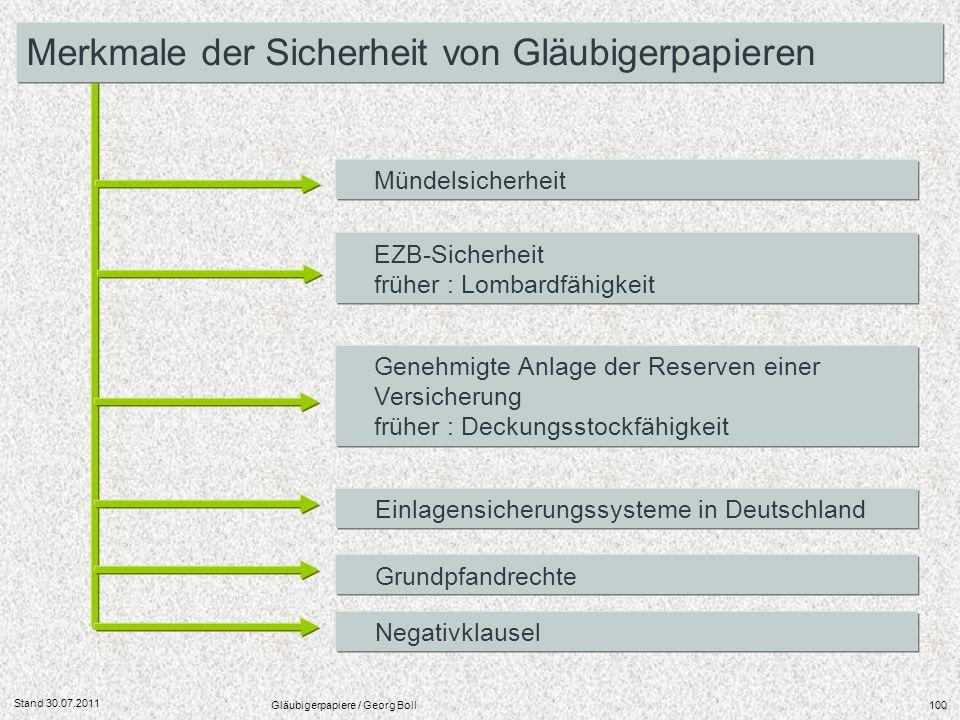 Stand 30.07.2011 Gläubigerpapiere / Georg Boll100 Mündelsicherheit Genehmigte Anlage der Reserven einer Versicherung früher : Deckungsstockfähigkeit E