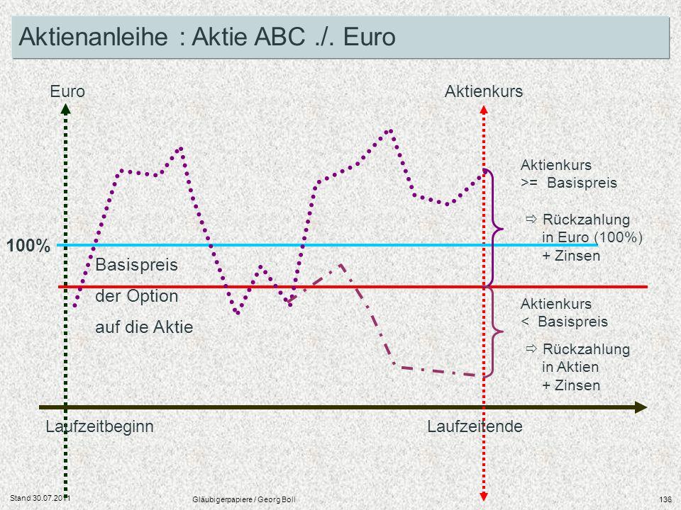 Stand 30.07.2011 Gläubigerpapiere / Georg Boll136 LaufzeitbeginnLaufzeitende Euro Aktienanleihe : Aktie ABC./. Euro 100% Aktienkurs Basispreis der Opt