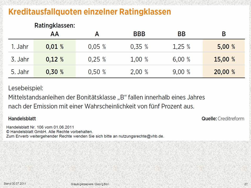 Stand 30.07.2011 Gläubigerpapiere / Georg Boll27