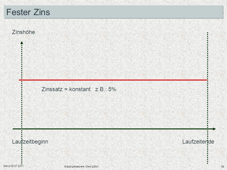 Stand 30.07.2011 Gläubigerpapiere / Georg Boll39 LaufzeitbeginnLaufzeitende Zinshöhe Zinssatz = konstant z.B.: 5% Fester Zins