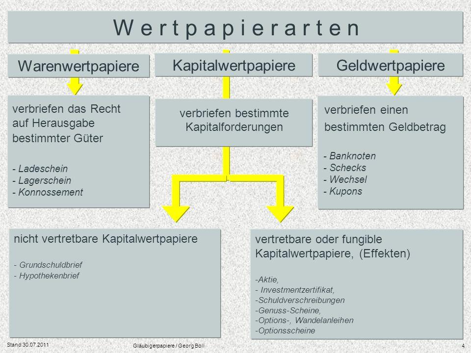 Stand 30.07.2011 Gläubigerpapiere / Georg Boll4 W e r t p a p i e r a r t e n Warenwertpapiere GeldwertpapiereKapitalwertpapiere verbriefen das Recht
