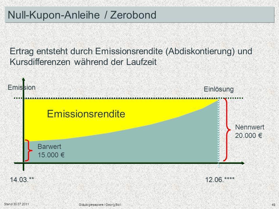 Stand 30.07.2011 Gläubigerpapiere / Georg Boll49 Null-Kupon-Anleihe / Zerobond Ertrag entsteht durch Emissionsrendite (Abdiskontierung) und Kursdiffer