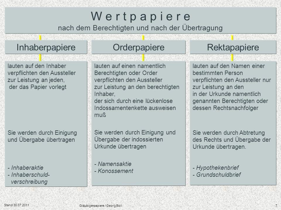 Stand 30.07.2011 Gläubigerpapiere / Georg Boll88