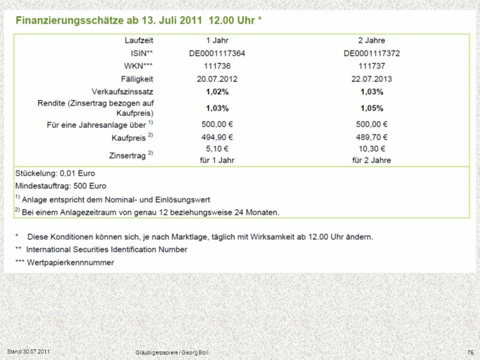 Stand 30.07.2011 Gläubigerpapiere / Georg Boll75