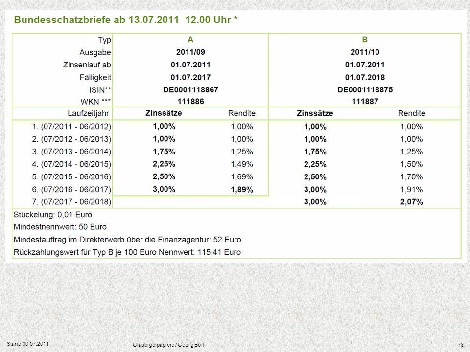 Stand 30.07.2011 Gläubigerpapiere / Georg Boll78